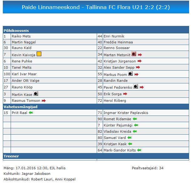 Paide-FloU21 2-2